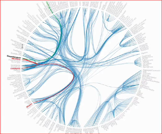 Визуализация данных в браузере с помощью D3.js - 16