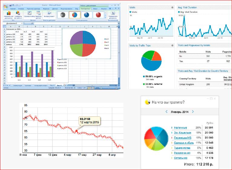 Визуализация данных в браузере с помощью D3.js - 2