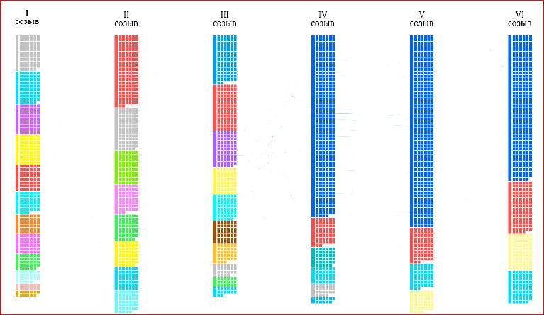 Визуализация данных в браузере с помощью D3.js - 36