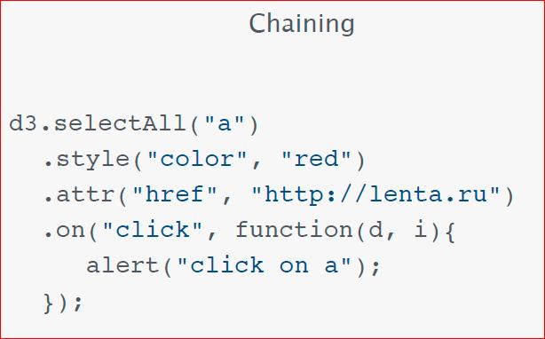 Визуализация данных в браузере с помощью D3.js - 44