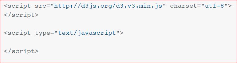 Визуализация данных в браузере с помощью D3.js - 48