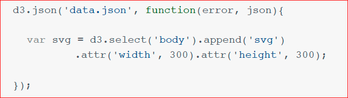 Визуализация данных в браузере с помощью D3.js - 51
