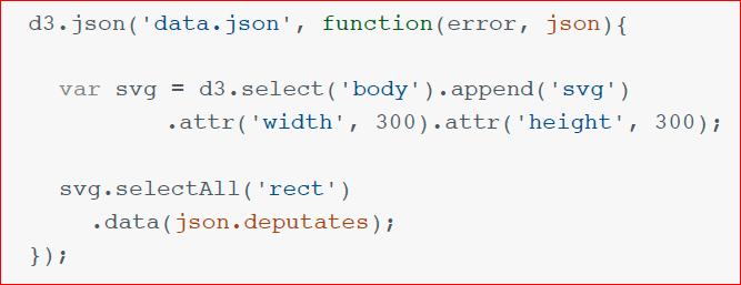 Визуализация данных в браузере с помощью D3.js - 54