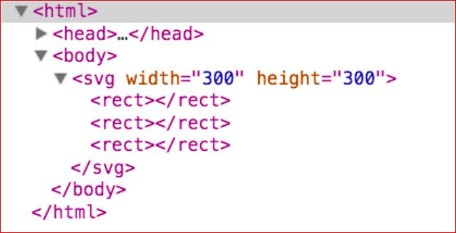 Визуализация данных в браузере с помощью D3.js - 59