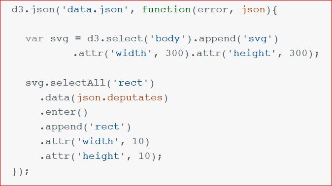 Визуализация данных в браузере с помощью D3.js - 60