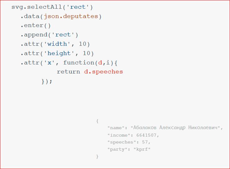 Визуализация данных в браузере с помощью D3.js - 62