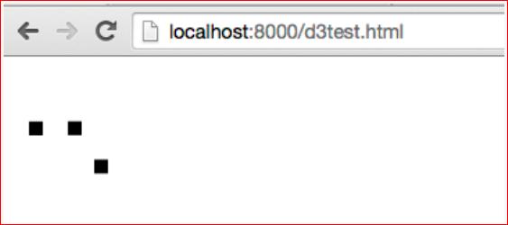 Визуализация данных в браузере с помощью D3.js - 64