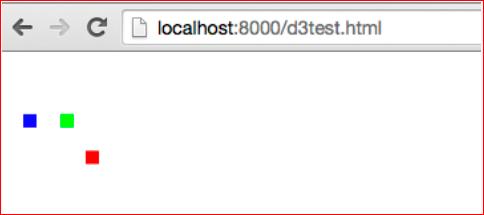 Визуализация данных в браузере с помощью D3.js - 65