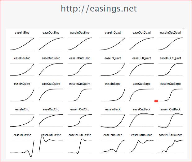 Визуализация данных в браузере с помощью D3.js - 69