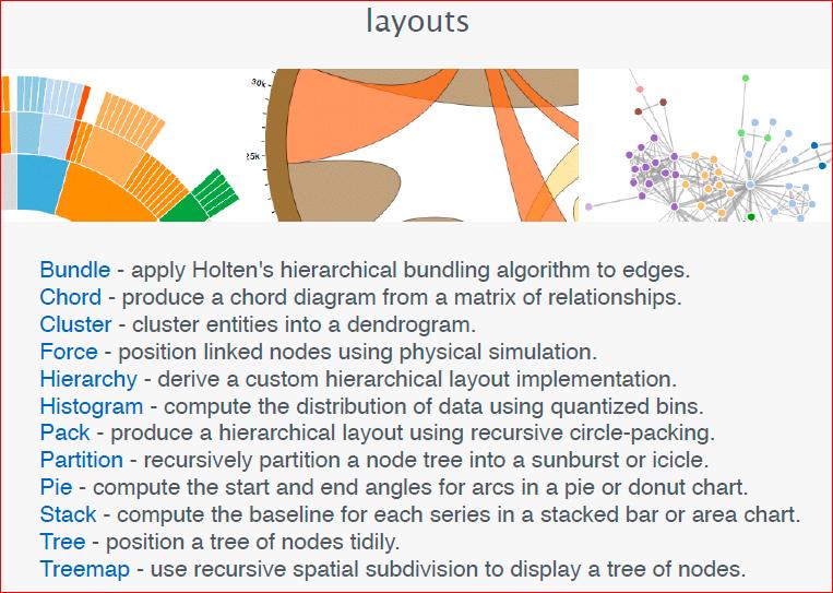 Визуализация данных в браузере с помощью D3.js - 70