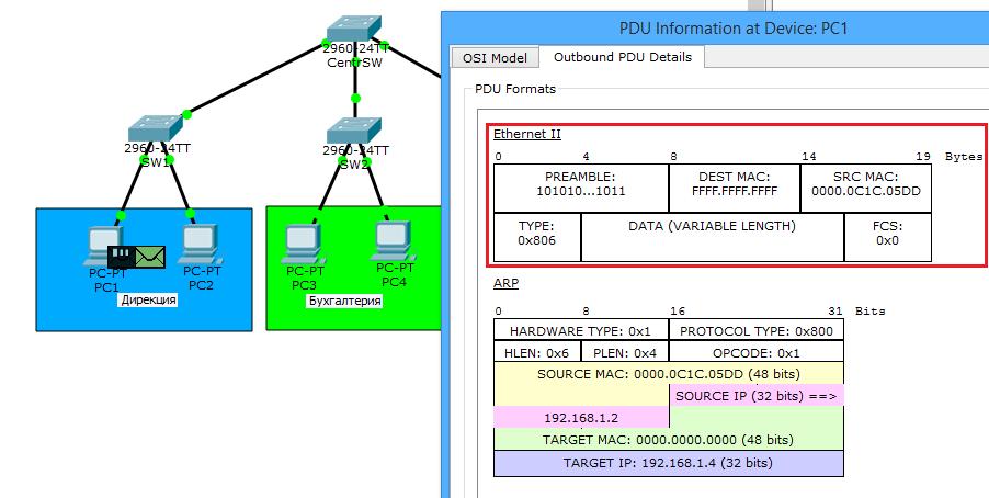 Основы компьютерных сетей. Тема №6. Понятие VLAN, Trunk и протоколы VTP и DTP - 20