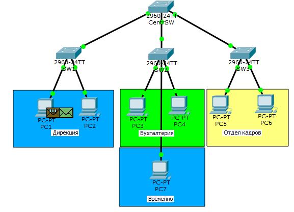 Основы компьютерных сетей. Тема №6. Понятие VLAN, Trunk и протоколы VTP и DTP - 27