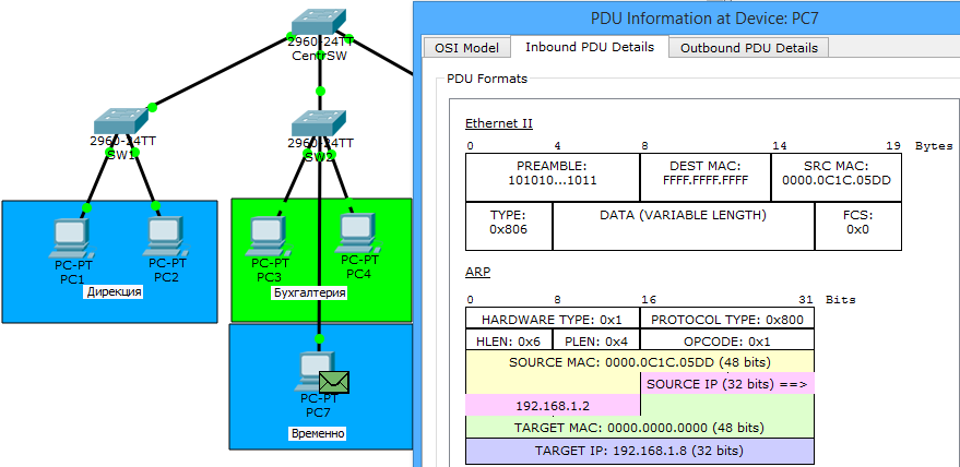 Основы компьютерных сетей. Тема №6. Понятие VLAN, Trunk и протоколы VTP и DTP - 32