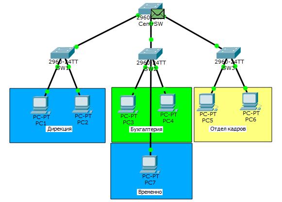 Основы компьютерных сетей. Тема №6. Понятие VLAN, Trunk и протоколы VTP и DTP - 34