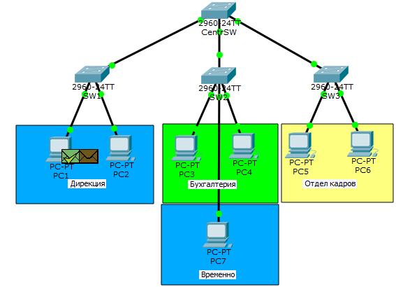 Основы компьютерных сетей. Тема №6. Понятие VLAN, Trunk и протоколы VTP и DTP - 36