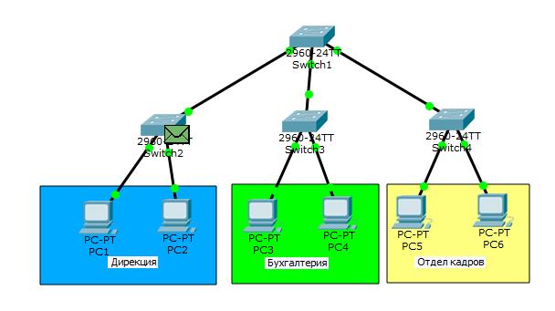 Основы компьютерных сетей. Тема №6. Понятие VLAN, Trunk и протоколы VTP и DTP - 4