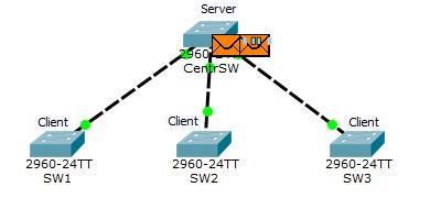 Основы компьютерных сетей. Тема №6. Понятие VLAN, Trunk и протоколы VTP и DTP - 92