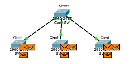 Основы компьютерных сетей. Тема №6. Понятие VLAN, Trunk и протоколы VTP и DTP - 96