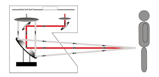 Реверс-инжиниринг лазерного сканера Leuze RS4 - 11