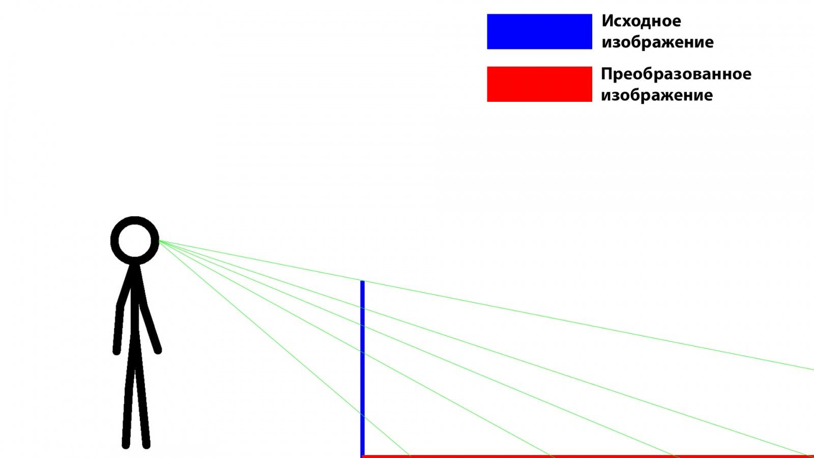Создание анаморфных искажений в Unity - 4