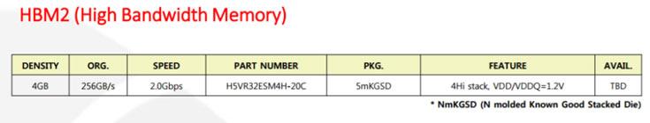 Микросхемы памяти HBM2 могут быть использованы в графических процессорах на архитектуре AMD Vega