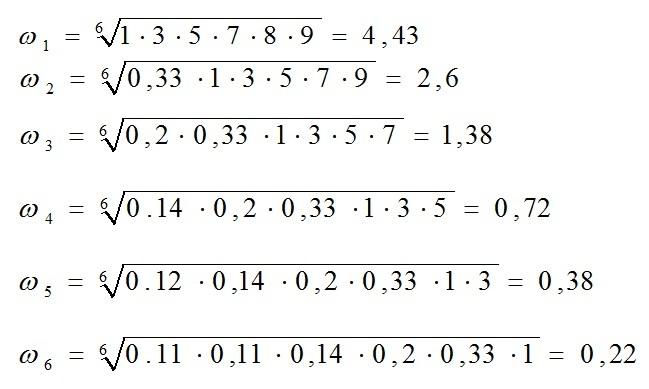 Простая математика для решения непростых задач - 12