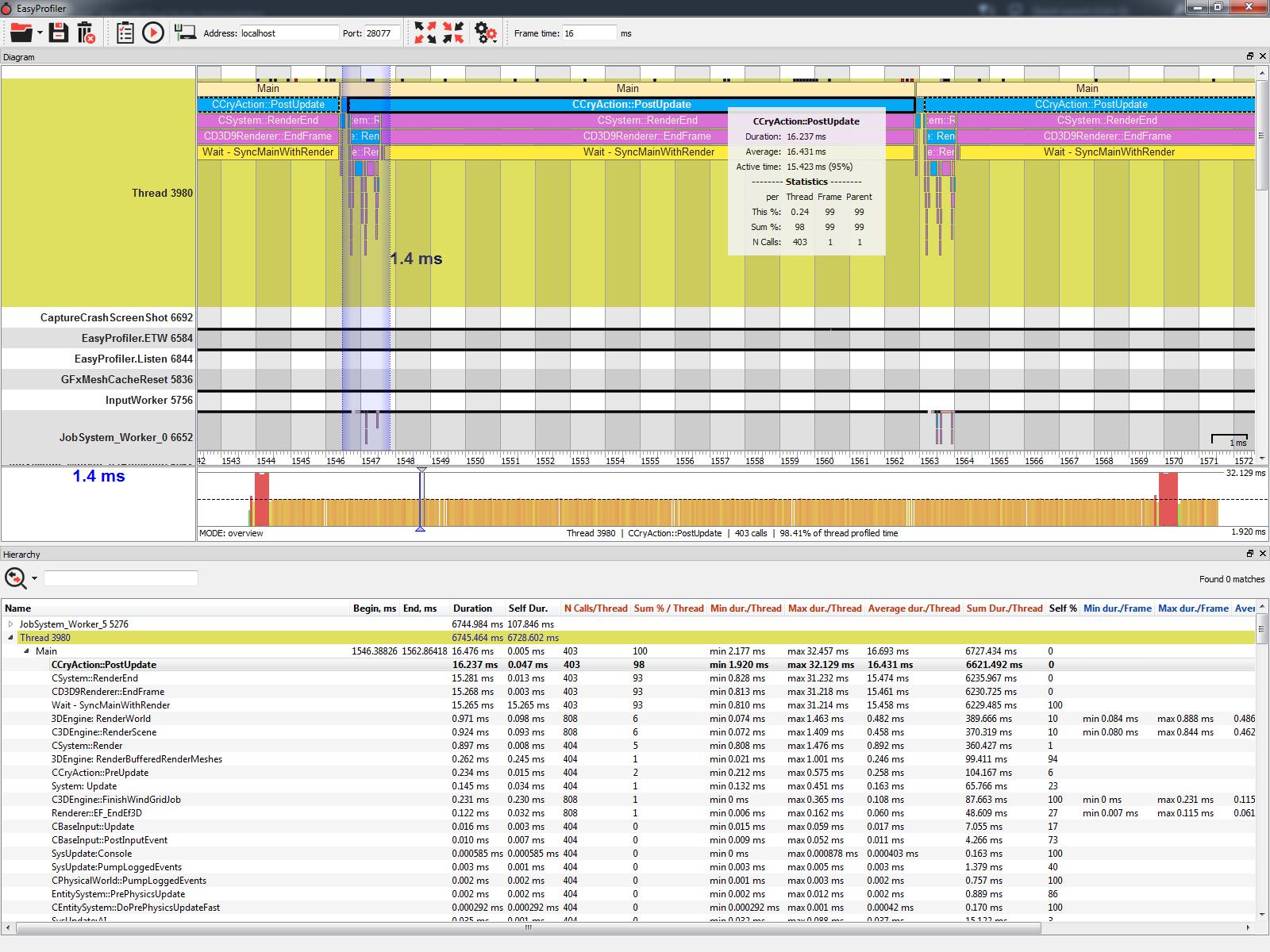 Шустрый, удобный и кроссплатформенный профилировщик C++ кода - 1