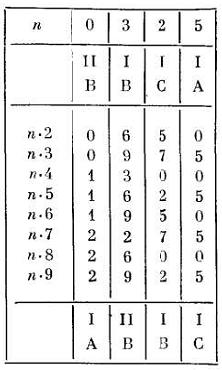Бруски Иоффе — множительный инструмент на основе теоремы Слонимского - 2