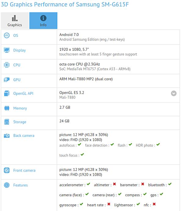 Смартфон Samsung SM-G615F получил дисплей диагональю 5,7 дюйма, 3 ГБ ОЗУ и Android 7.0