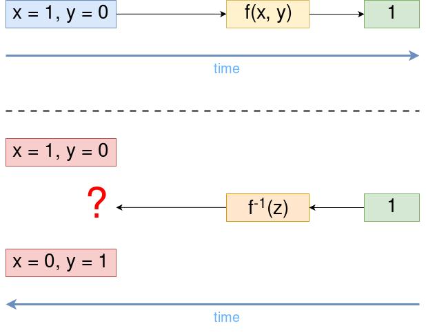 diagram0