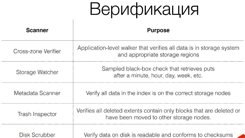 Особенности архитектуры распределённого хранилища в Dropbox - 8