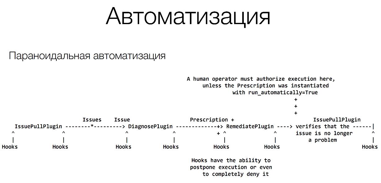 Особенности архитектуры распределённого хранилища в Dropbox - 9