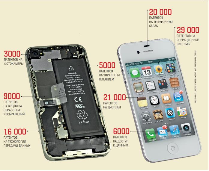 Процессор, он же чипсет, он же чип, он же платформа, он же система на кристалле или на что обратить внимание при выборе - 2