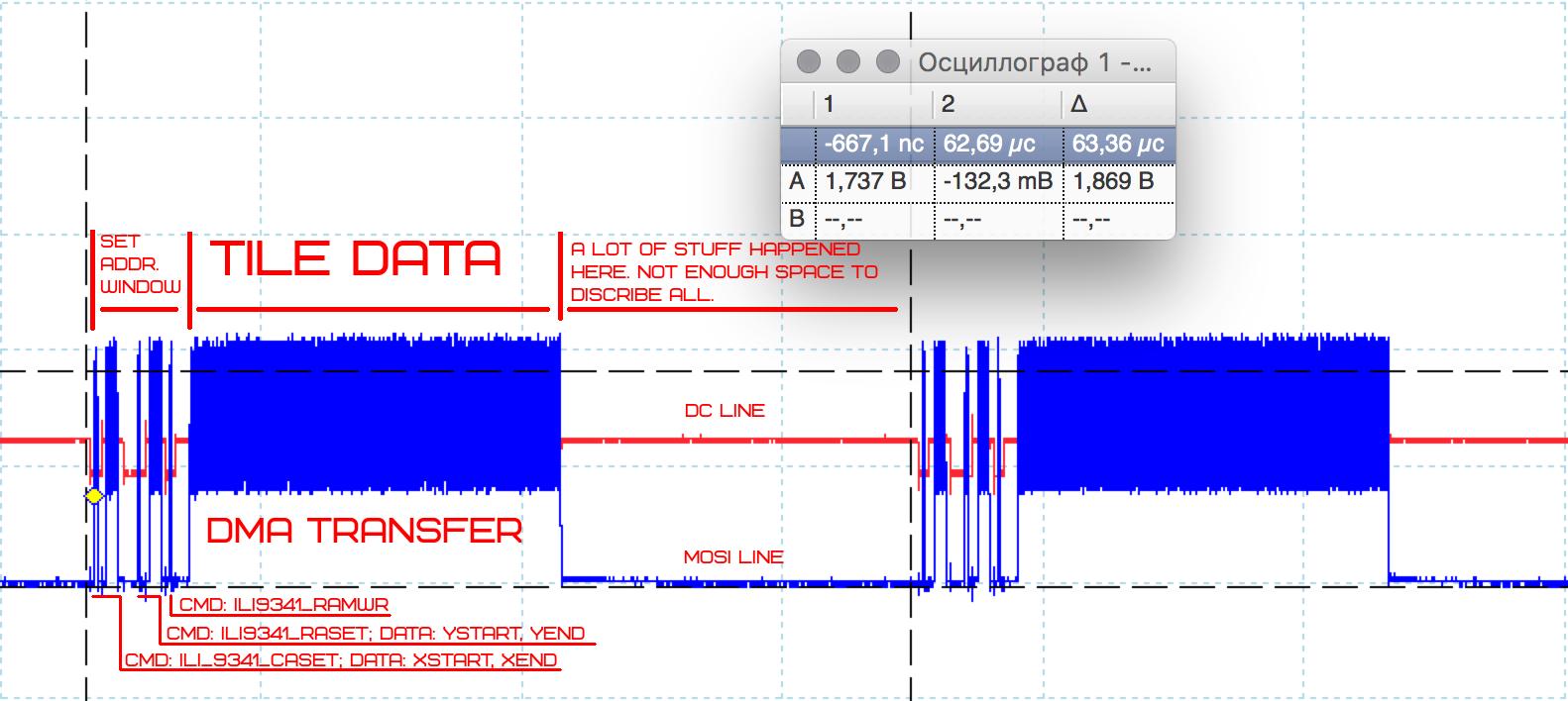 Программный графический сопроцессор на STM32 - 3