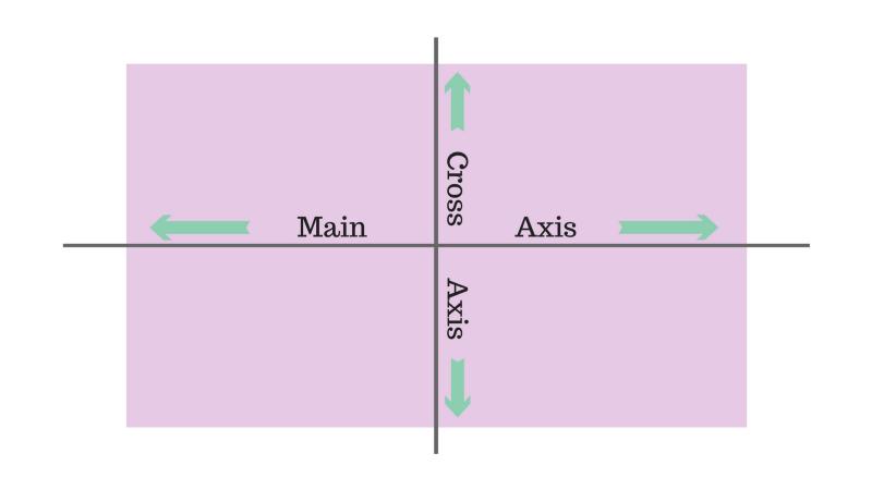 Работа с Flexbox в гифках - 8