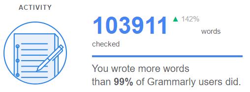 Обзор сервиса Grammarly для улучшения письменной речи на английском языке - 6