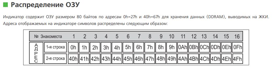 Подключаем «отечественный» LCD 16x2 MT-16S2S по SPI. Часть 2. Программа - 7