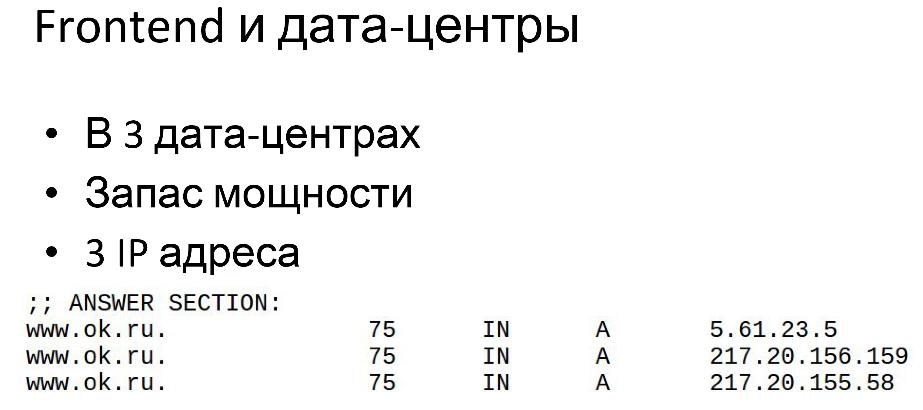 Балансировка нагрузки и отказоустойчивость в «Одноклассниках» - 5