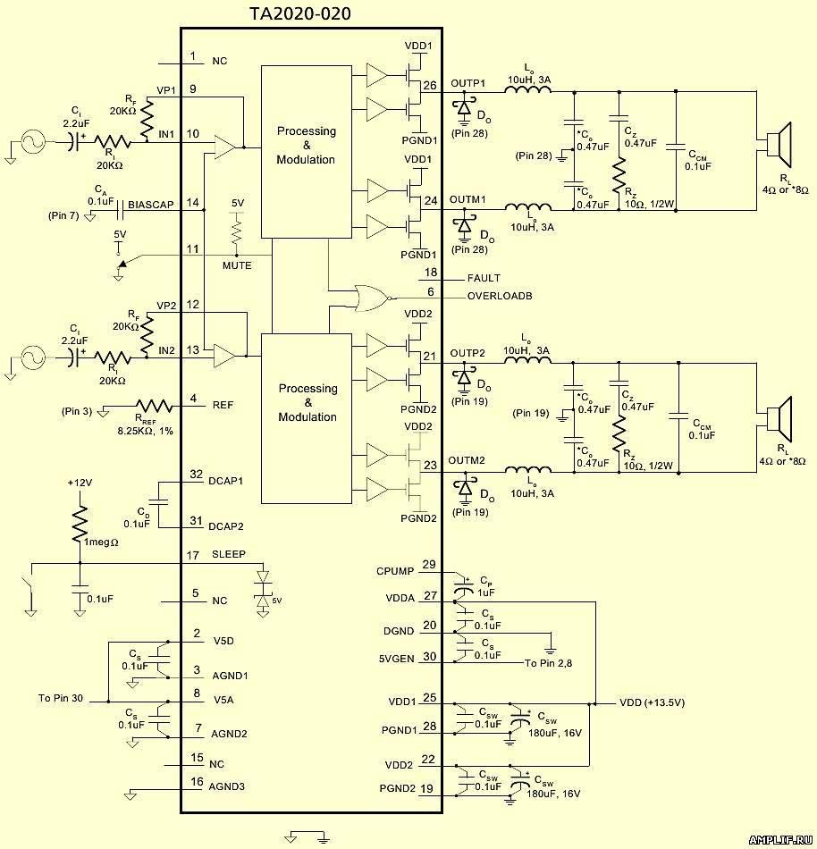 Легендарные усилители: «холод» ламп без трансформатора, DIY-компиляции, десятилетия мучений с классом «Д» - 15