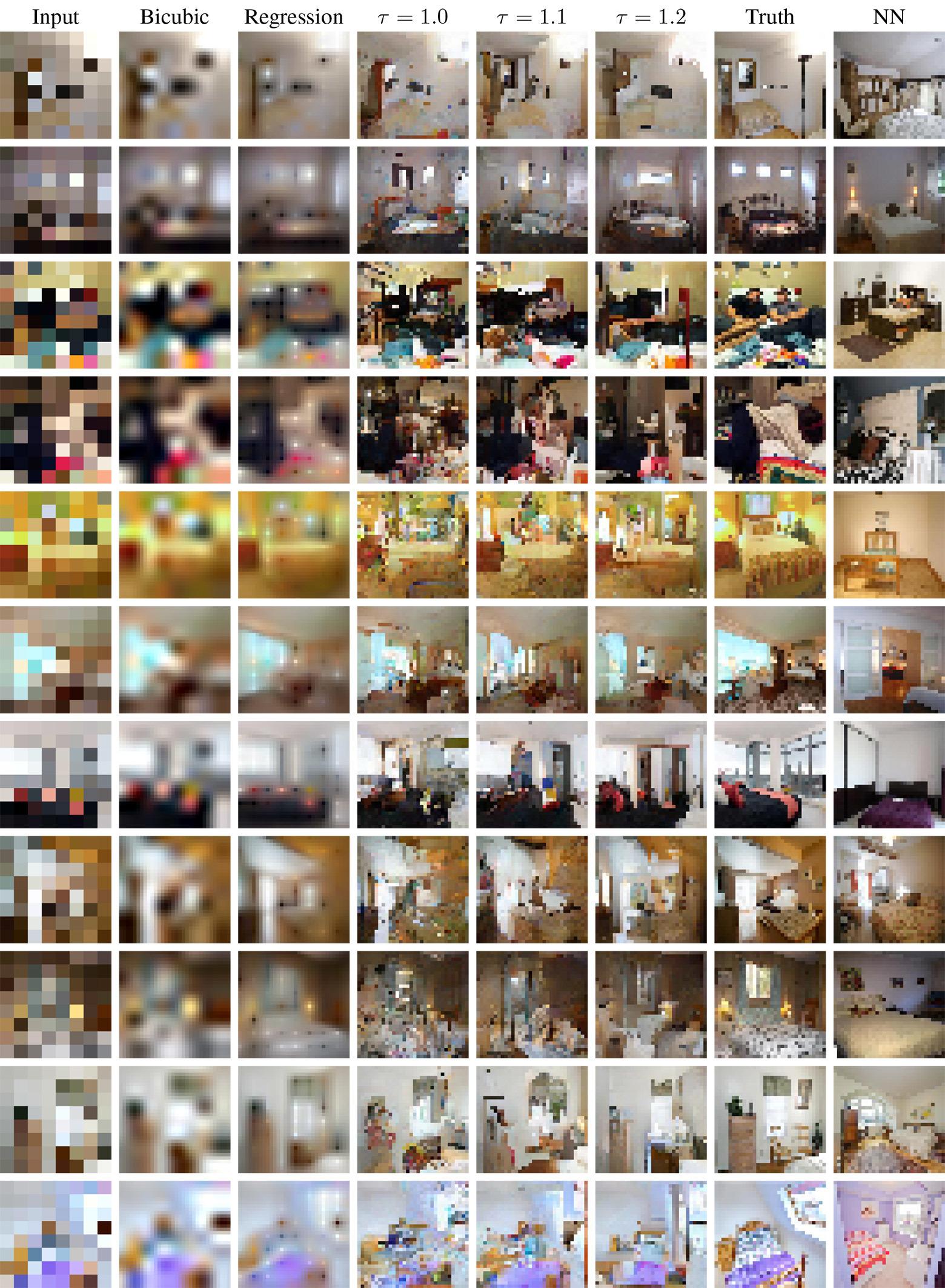 Вероятностное улучшение фотографий по нескольким пикселям: модель Google Brain - 10