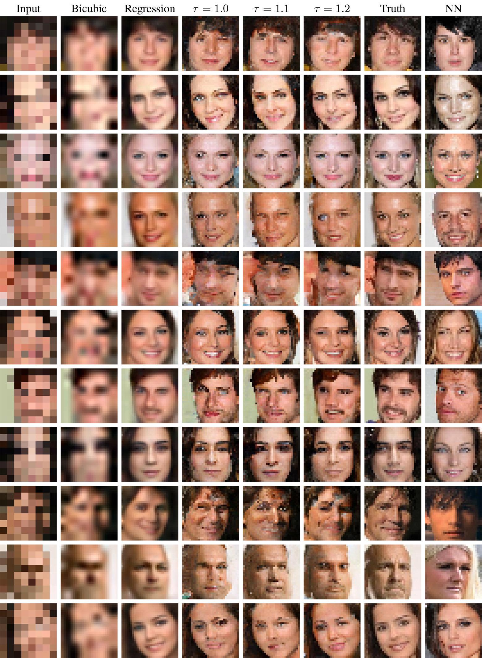 Вероятностное улучшение фотографий по нескольким пикселям: модель Google Brain - 14