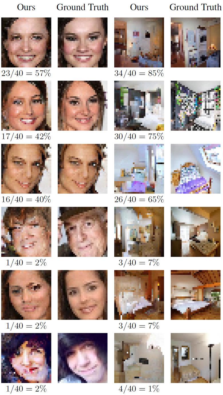 Вероятностное улучшение фотографий по нескольким пикселям: модель Google Brain - 19