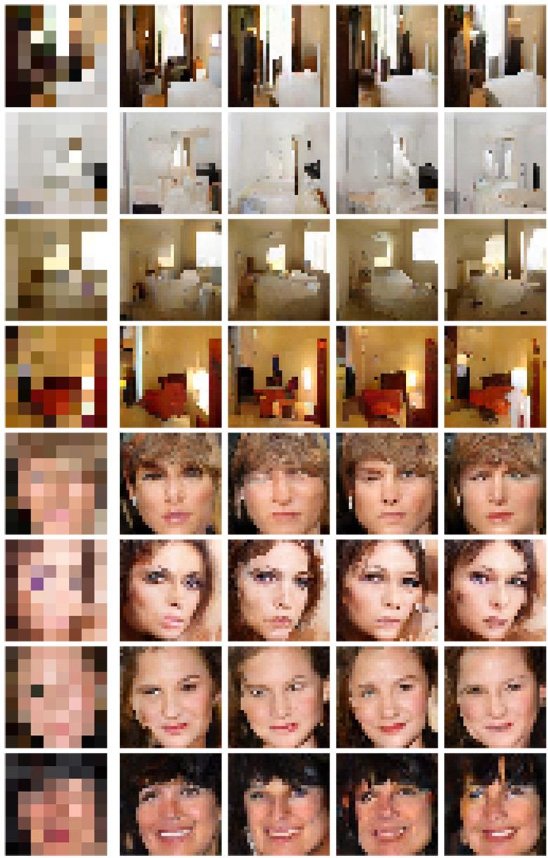 Вероятностное улучшение фотографий по нескольким пикселям: модель Google Brain - 5