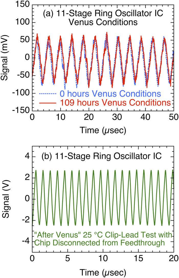 Электроника из карбида кремния может работать на Венере без защиты и охлаждения - 6