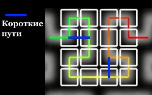 Процедурная генерация уровней для M.E.R.C. в Unity - 4
