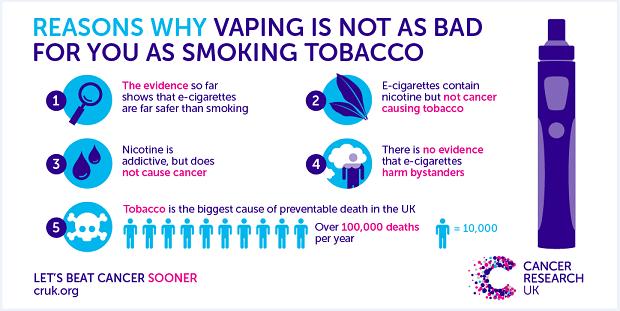 Вейперам — быть: долгосрочное исследование показало, что электронные сигареты менее вредные, чем обычные - 2