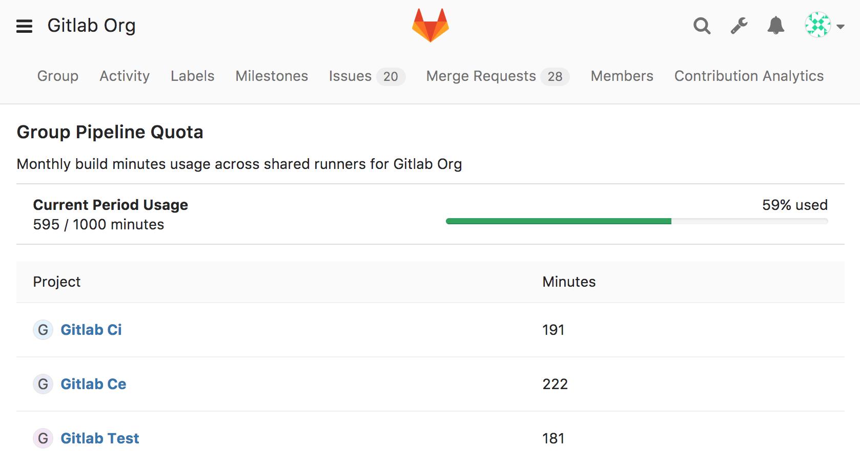Limit build minutes usage in GitLab 8.16 EE