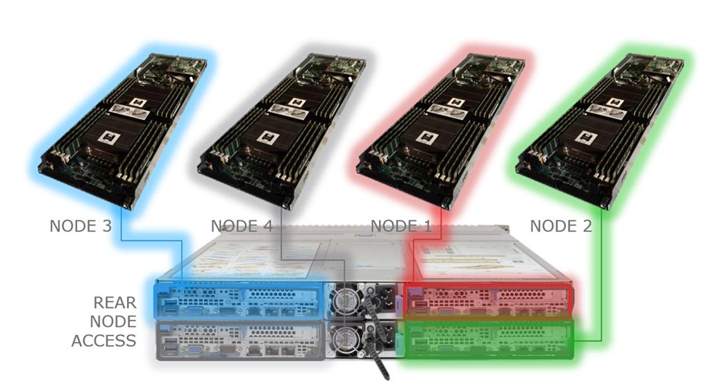 Гиперконвергентные устройства VxRail - 4