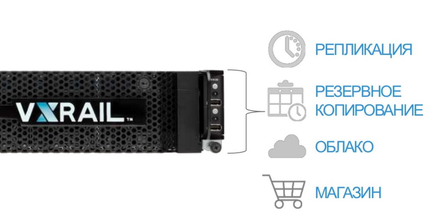 Гиперконвергентные устройства VxRail - 8