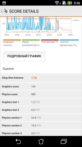 Обзор смартфона ASUS ZenFone 3 Max - 46
